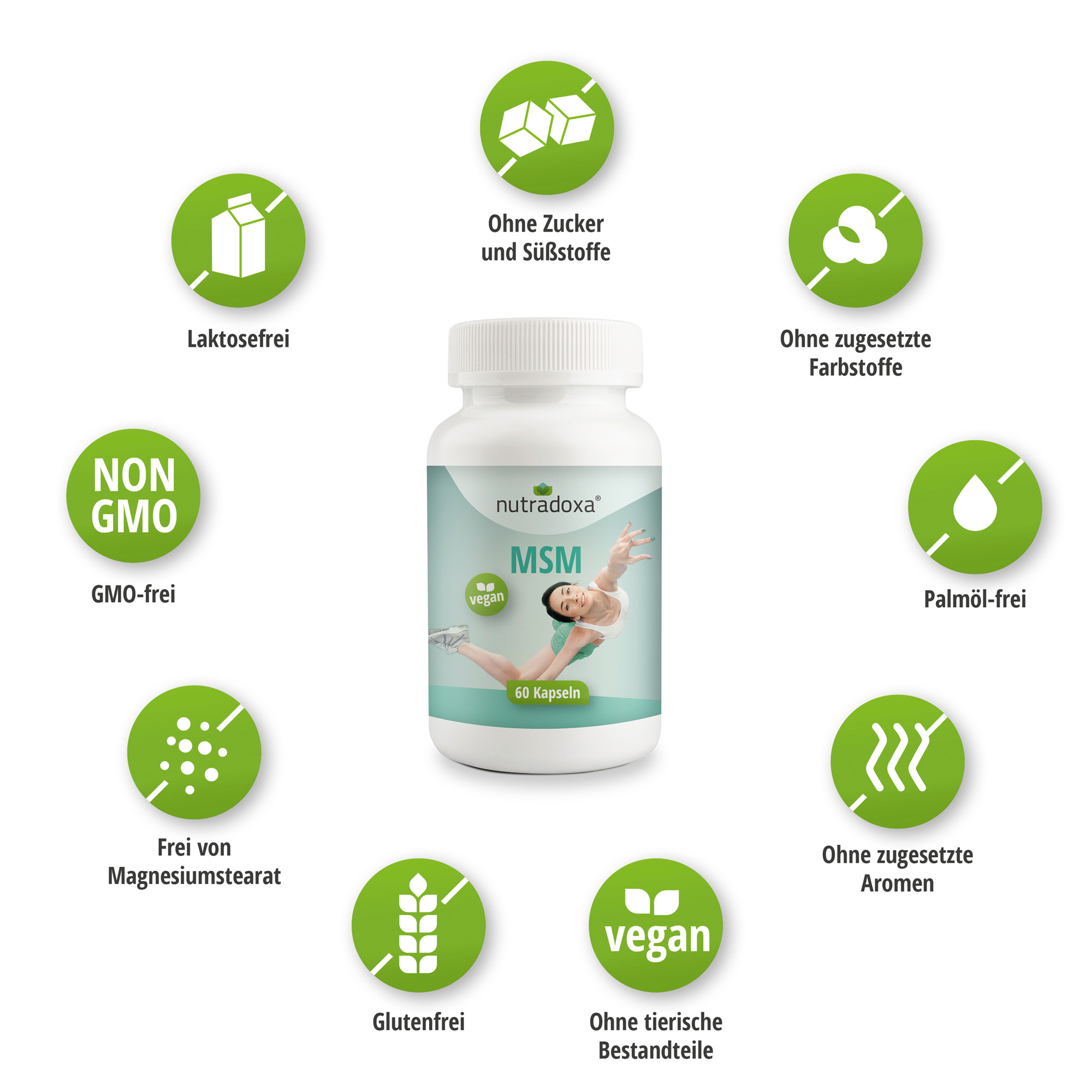 Spar-Set 2: Stoffwechsel und Immunsystem